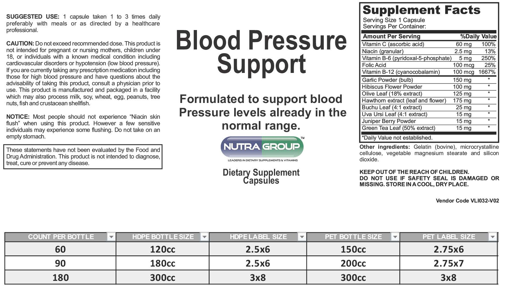 Private label Blood Pressure supplements