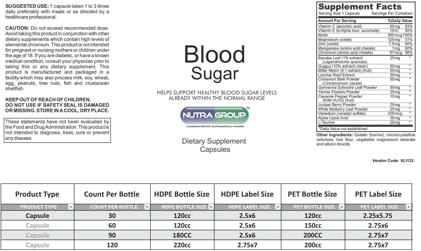 private label blood sugar supplements
