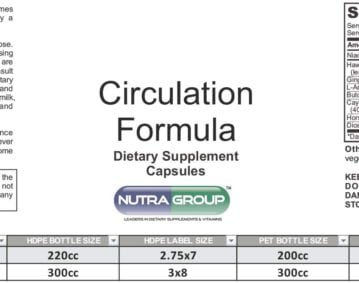 Private Label Circulation Supplement