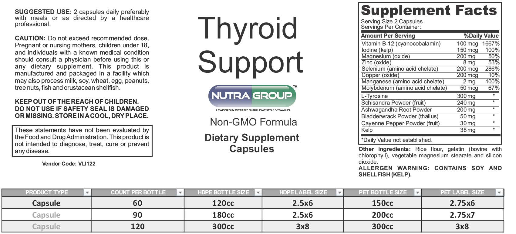 Private Label Thyroid Supplements