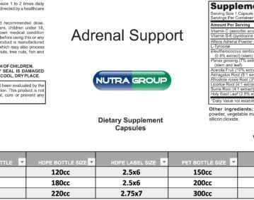 Private Label Adrenal Supplements