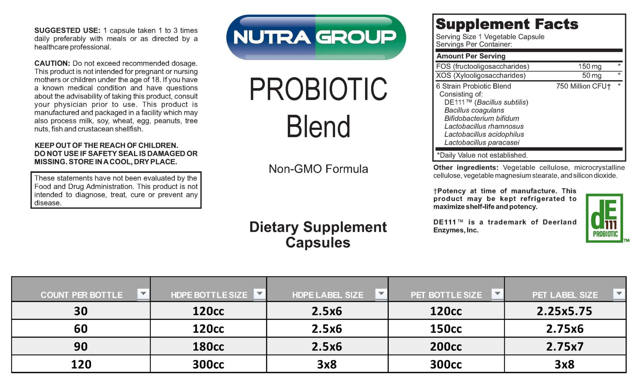 Private Label Probiotic Supplements